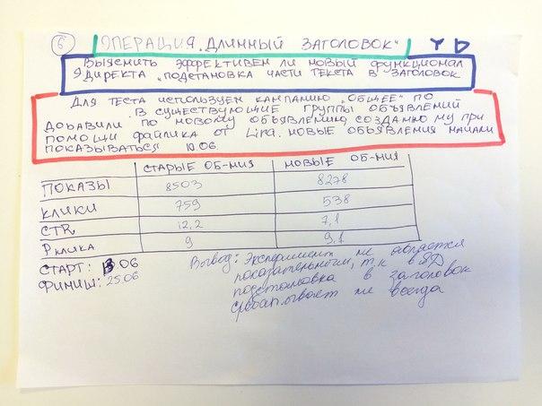 гипотеза по длинным заголовкам в Яндекс.Директе