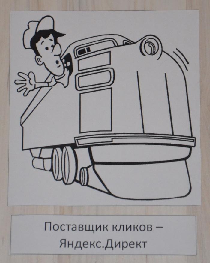 поставщик кликов Яндекс.Директ