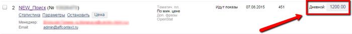 ограничение бюджета в Яндекс.Директ