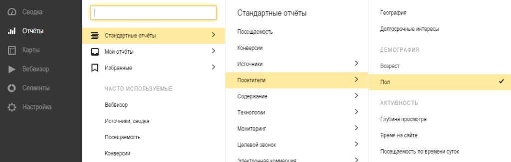 Отчёт в Яндекс.Метрике