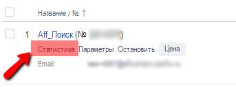 статистика в Яндекс.Директе