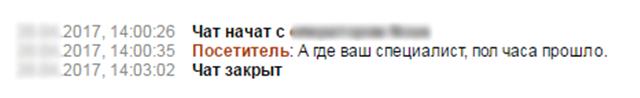 аудит отдела продаж