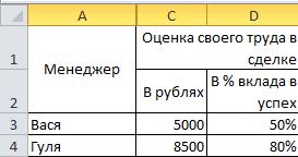 2 параметра на вход
