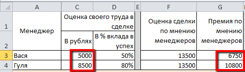 новый процент оценки труда