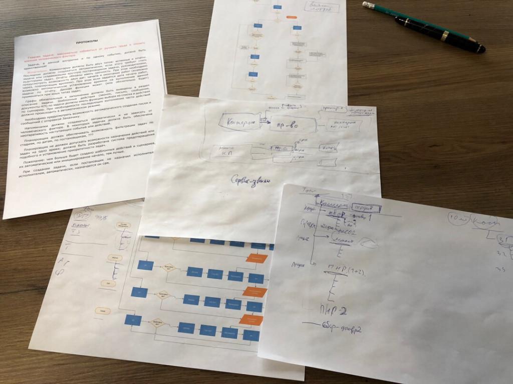 куча исписанных листков бумаги