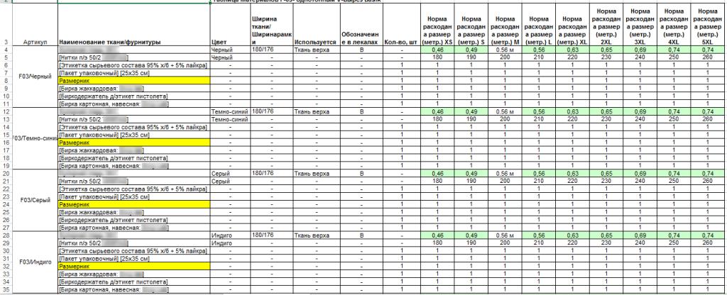 таблица моделей с расходом